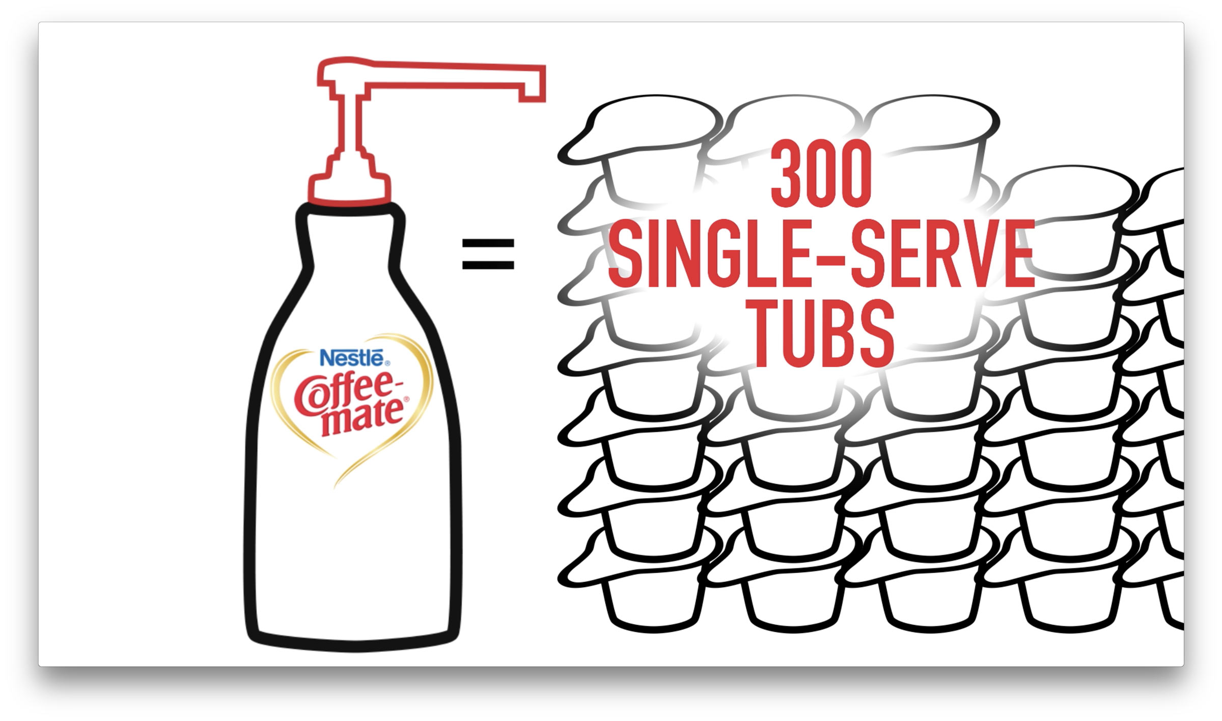Large Coffee-mate dispenser with 300 single-serve tubs